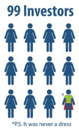 R Tide investors women