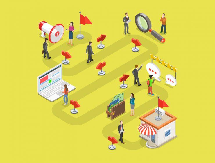 customer journey ecommerce