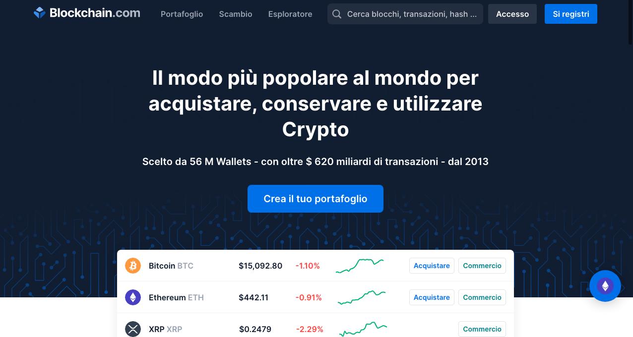 società fiduciaria di bitcoin di investimento come posso guadagnare soldi a 13 anni